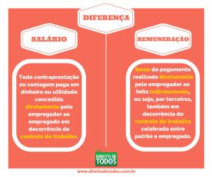 diferença entre salário e remuneração