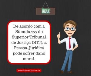 Pessoa jurídica pode sofrer dano moral