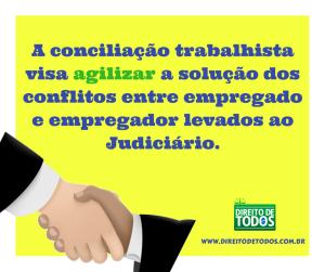 Conciliação trabalhista
