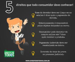 5-direitos-que-todo-consumidor-deve-conhecer