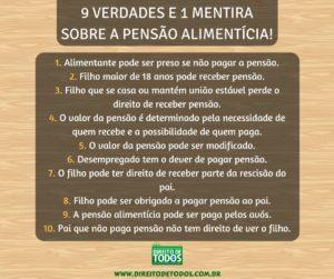 9 verdades e 1 mentirasobre a pensão alimentícia