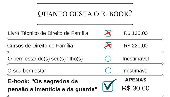 Quanto vale o e-book-