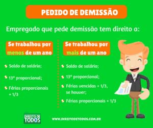 PEDIDO DE DEMISSÃO
