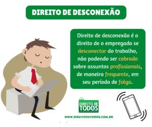 DIREITO DE DESCONEXÃO