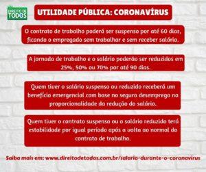 salário durante o coronavírus