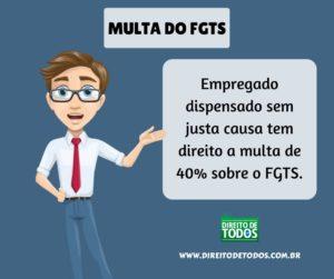 multa do FGTS explicada por homem
